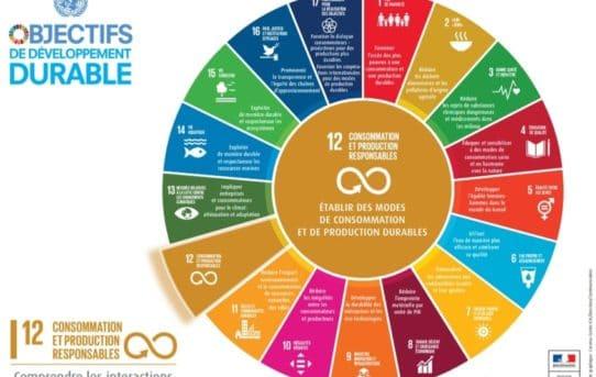 Semaine du développement durable & anniversaire de l'Agenda 2030